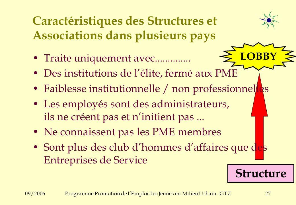 09/2006Programme Promotion de lEmploi des Jeunes en Milieu Urbain - GTZ26 2. Analyse des Structures dEntrepreneurs