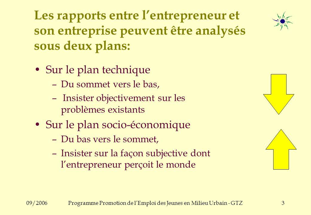 09/2006Programme Promotion de lEmploi des Jeunes en Milieu Urbain - GTZ43 Où chercher des solutions.