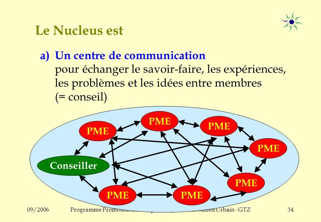 09/2006Programme Promotion de lEmploi des Jeunes en Milieu Urbain - GTZ33 Définition dun Nucleus Le Conseiller est une partie intégrale du Nucleus.