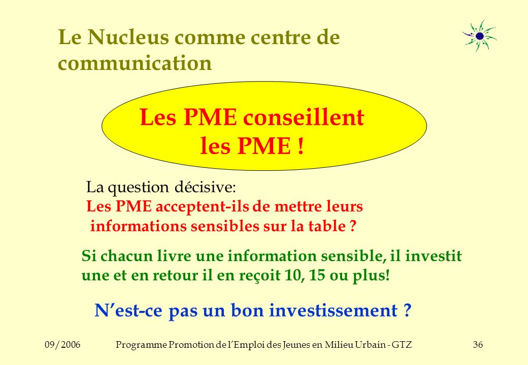 09/2006Programme Promotion de lEmploi des Jeunes en Milieu Urbain - GTZ35 Le Nucleus comme centre de communication Les PME conseillent les PME ! Conse