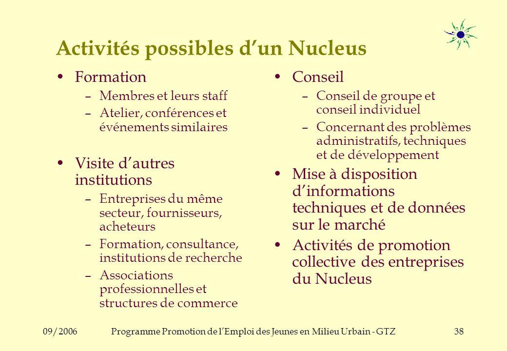 09/2006Programme Promotion de lEmploi des Jeunes en Milieu Urbain - GTZ37 Le Nucleus est b)Un centre daction pour exécuter des activités au sein dun g
