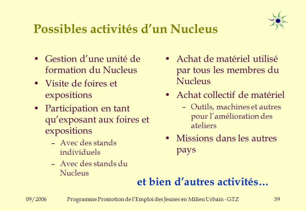 09/2006Programme Promotion de lEmploi des Jeunes en Milieu Urbain - GTZ38 Activités possibles dun Nucleus Formation –Membres et leurs staff –Atelier,