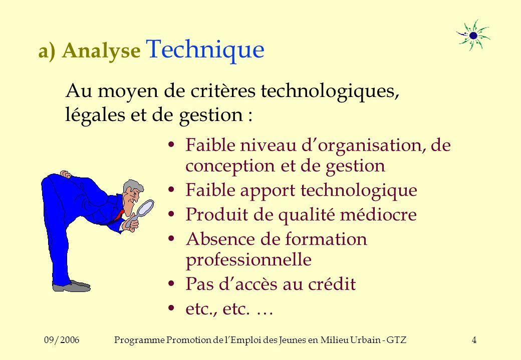 09/2006Programme Promotion de lEmploi des Jeunes en Milieu Urbain - GTZ44 4.
