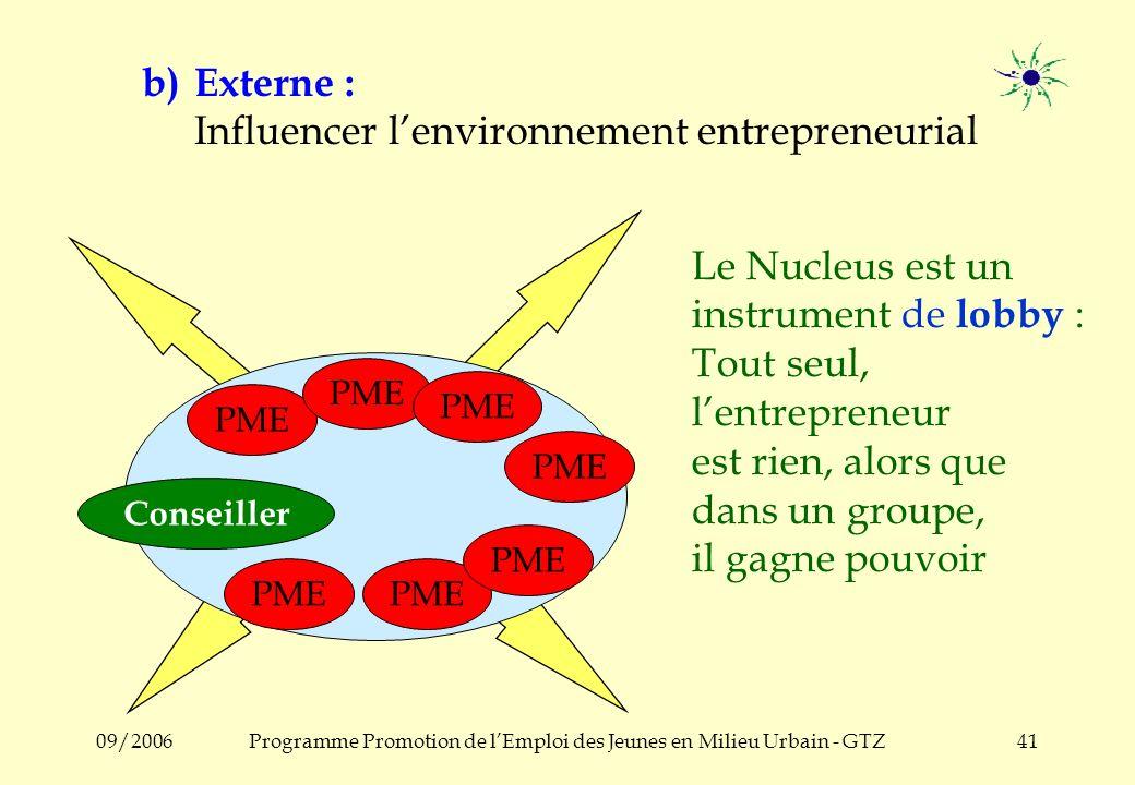 09/2006Programme Promotion de lEmploi des Jeunes en Milieu Urbain - GTZ40 Le Nucleus vise deux objectifs a)Interne : stimuler des idées et des activités pour améliorer les entreprises Conseiller PME PME entreprise Le Nucleus à caractère de service