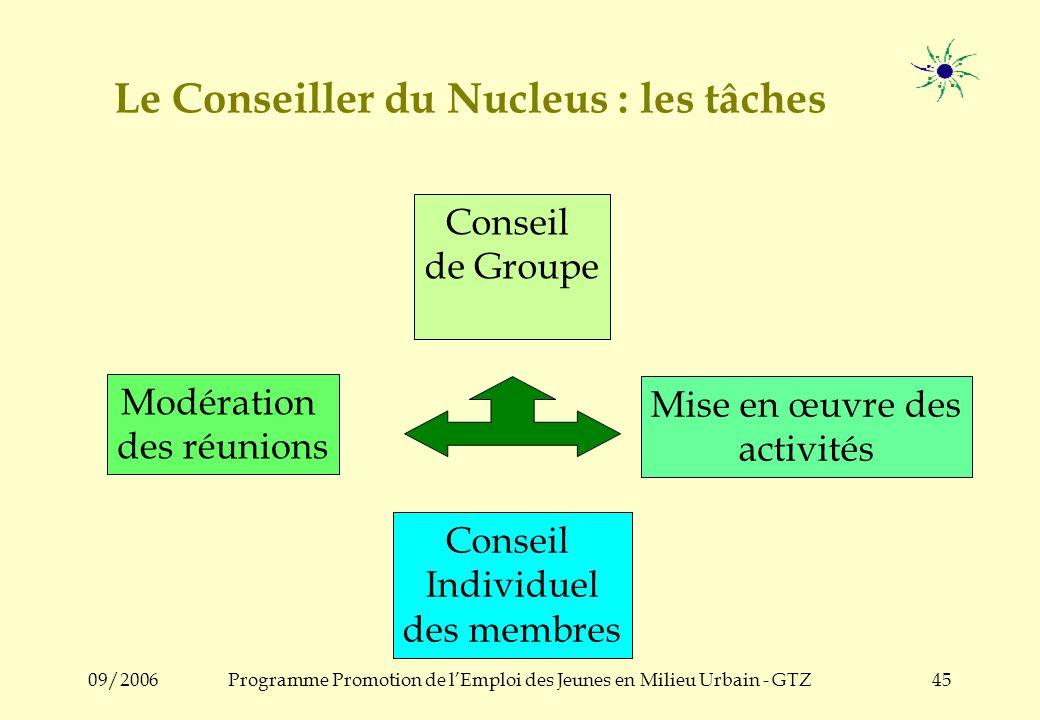 09/2006Programme Promotion de lEmploi des Jeunes en Milieu Urbain - GTZ44 4. Le Conseiller du Nucleus