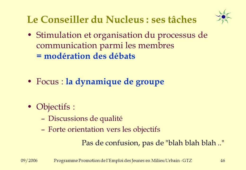 09/2006Programme Promotion de lEmploi des Jeunes en Milieu Urbain - GTZ45 Le Conseiller du Nucleus : les tâches Modération des réunions Conseil de Gro