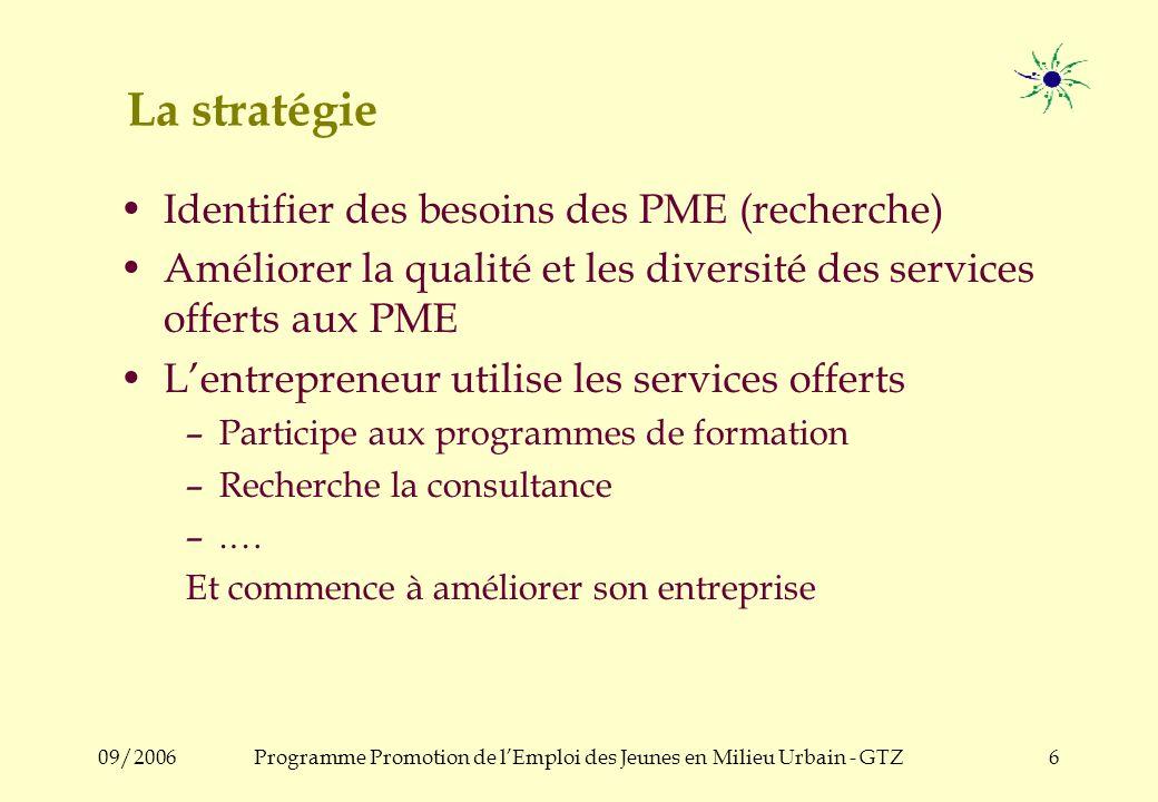 09/2006Programme Promotion de lEmploi des Jeunes en Milieu Urbain - GTZ5 Hypothèse 1 : Il existe une forte demande des PME en formation, consultance et appui.