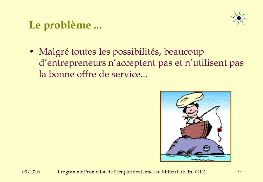 09/2006Programme Promotion de lEmploi des Jeunes en Milieu Urbain - GTZ8 Linstrument privilégé… Soutien des Agences Pour les PME Offre PME Améliorer de loffre Projet Nous savons ce qui est bien pour les PME