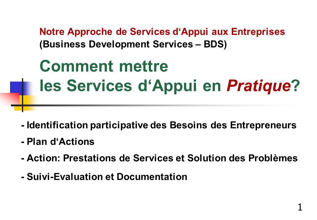 Notre Approche de Services dAppui aux Entreprises (Business Development Services – BDS) Comment mettre les Services dAppui en Pratique? - Identificati