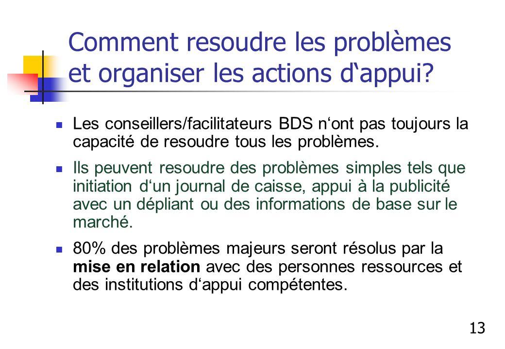 Comment resoudre les problèmes et organiser les actions dappui? Les conseillers/facilitateurs BDS nont pas toujours la capacité de resoudre tous les p