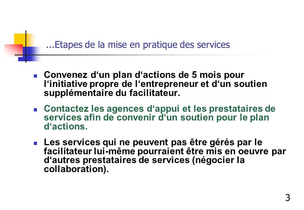 ...Etapes de la mise en pratique des services Convenez dun plan dactions de 5 mois pour linitiative propre de lentrepreneur et dun soutien supplémenta