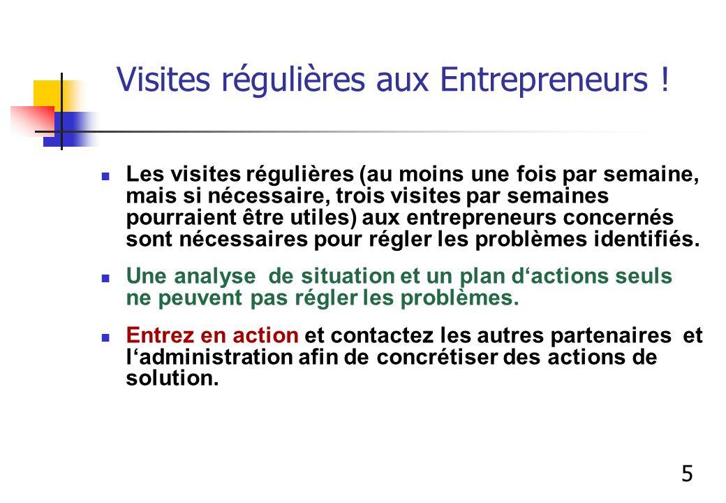 Analyse de situation Nom / Activité / Lieu Equipem.