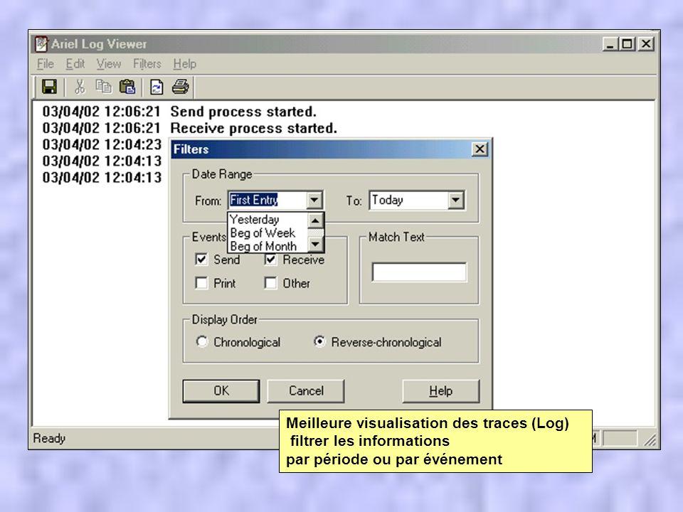 Meilleure visualisation des traces (Log) filtrer les informations par période ou par événement