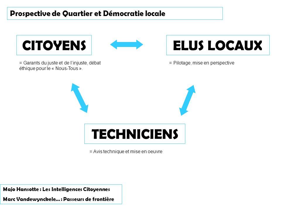 Prospective de Quartier et Démocratie locale CITOYENSELUS LOCAUX TECHNICIENS Majo Hansotte : Les Intelligences Citoyennes Marc Vandewynckele… : Passeu