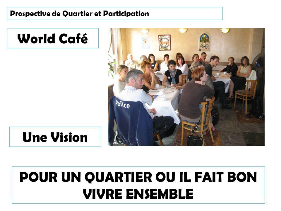 Prospective de Quartier et Participation World Café Une Vision POUR UN QUARTIER OU IL FAIT BON VIVRE ENSEMBLE