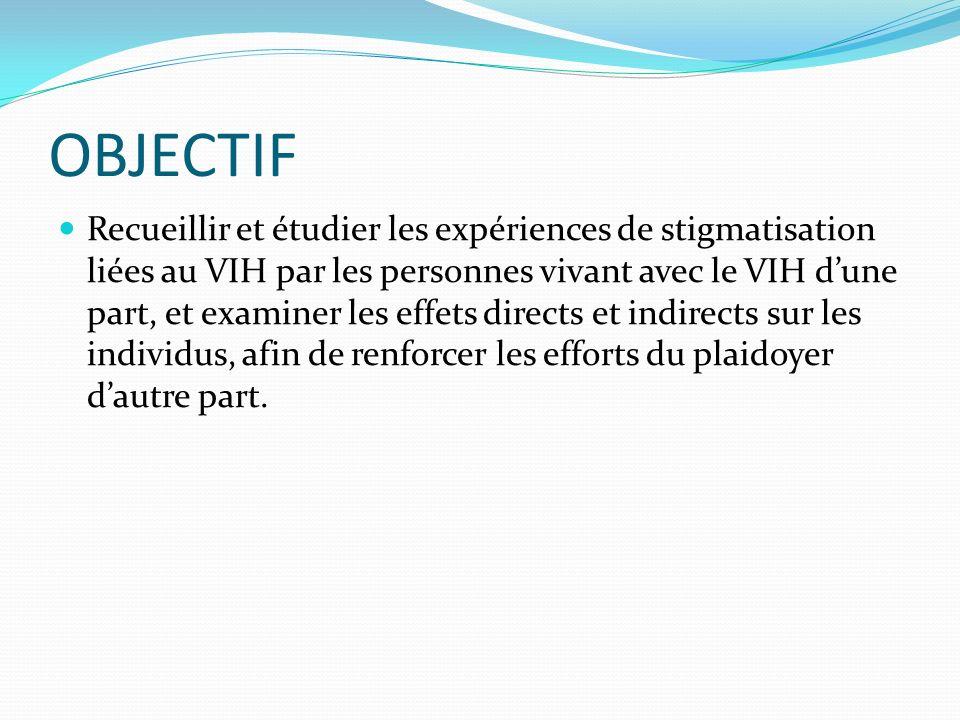 OBJECTIF Recueillir et étudier les expériences de stigmatisation liées au VIH par les personnes vivant avec le VIH dune part, et examiner les effets d