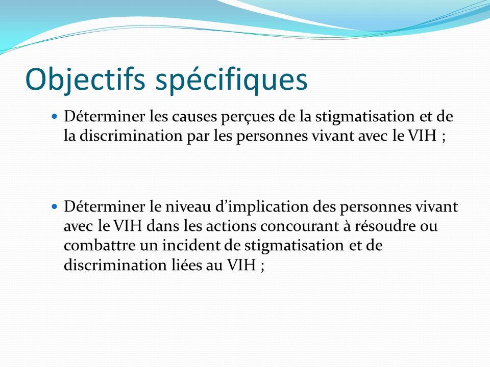 Objectifs spécifiques Déterminer les causes perçues de la stigmatisation et de la discrimination par les personnes vivant avec le VIH ; Déterminer le