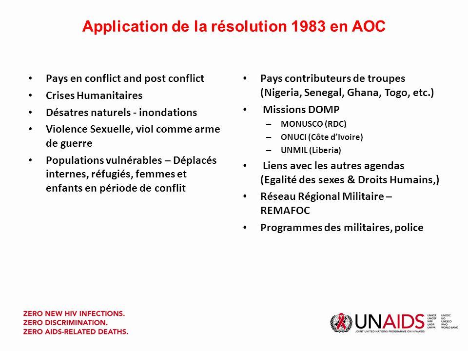 Etudes de cas pour lintensification de la mise en œuvre de la Res.