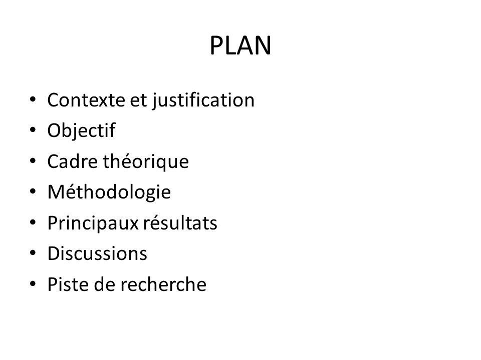 PLAN Contexte et justification Objectif Cadre théorique Méthodologie Principaux résultats Discussions Piste de recherche