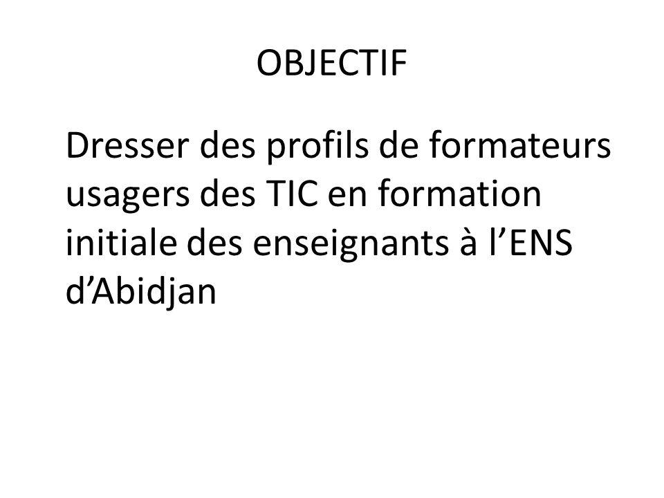 OBJECTIF Dresser des profils de formateurs usagers des TIC en formation initiale des enseignants à lENS dAbidjan