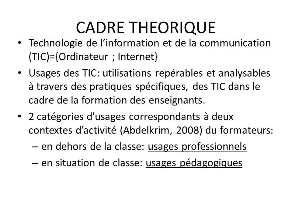 CADRE THEORIQUE Technologie de linformation et de la communication (TIC)={Ordinateur ; Internet} Usages des TIC: utilisations repérables et analysable