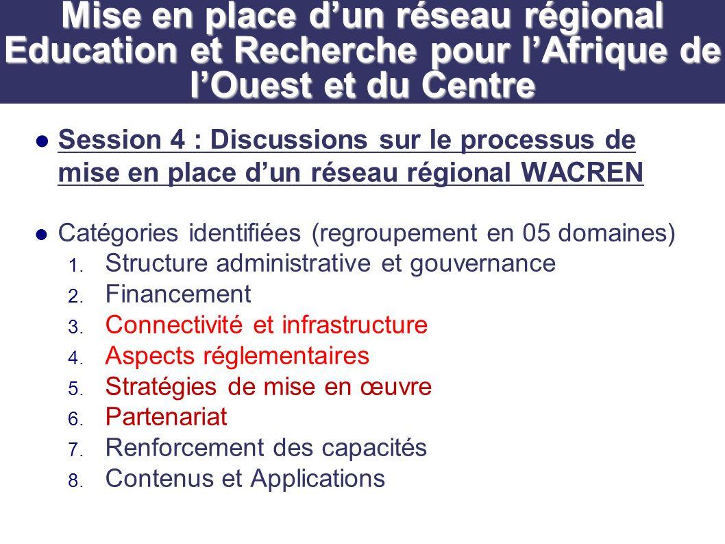 Session 4 : Discussions sur le processus de mise en place dun réseau régional WACREN Catégories identifiées (regroupement en 05 domaines) 1.