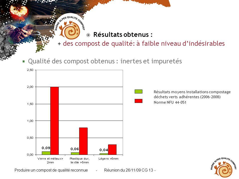 Produire un compost de qualité reconnue - Réunion du 26/11/09 CG 13 - Résultats obtenus : + des compost de qualité: à faible niveau dindésirables Qual