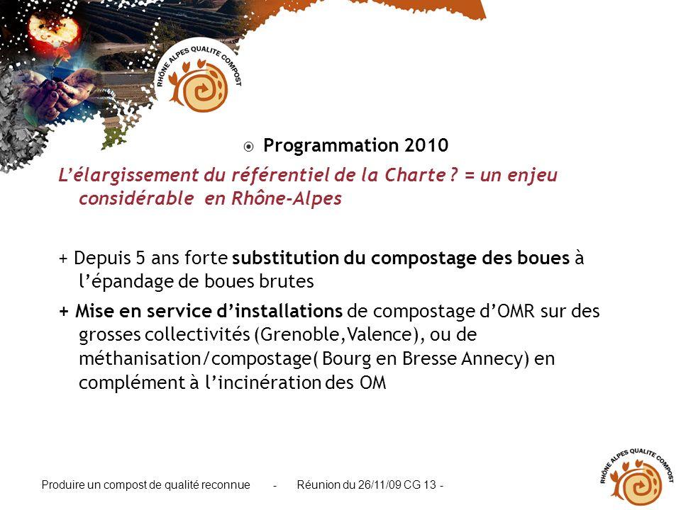 Produire un compost de qualité reconnue - Réunion du 26/11/09 CG 13 - Programmation 2010 Lélargissement du référentiel de la Charte ? = un enjeu consi