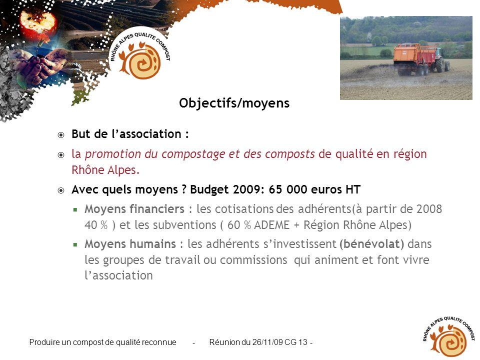 Produire un compost de qualité reconnue - Réunion du 26/11/09 CG 13 - But de lassociation : la promotion du compostage et des composts de qualité en r