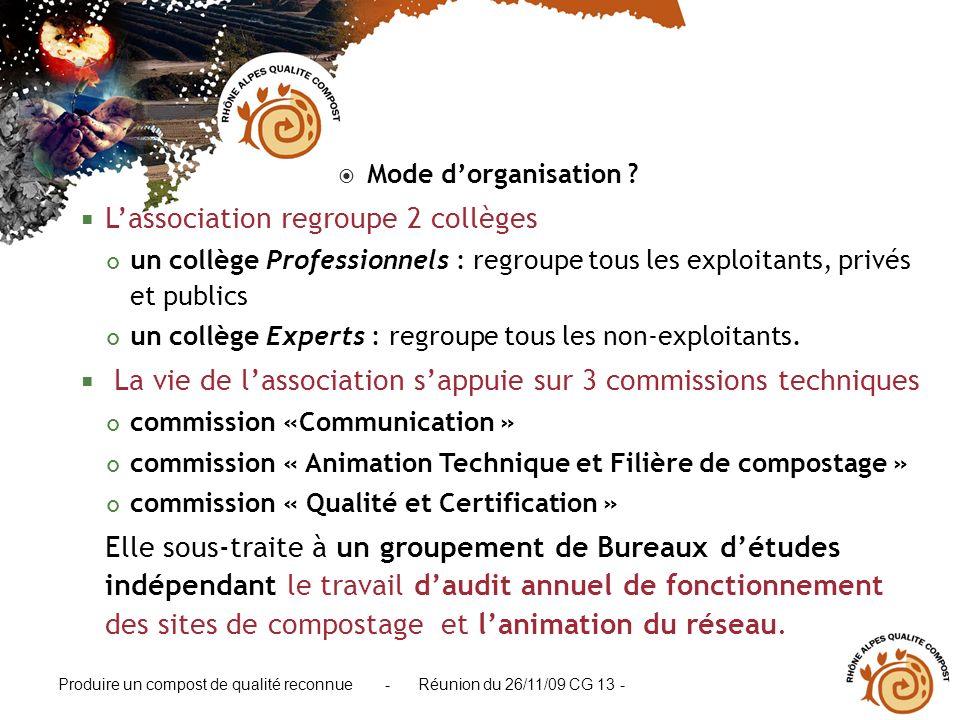 Produire un compost de qualité reconnue - Réunion du 26/11/09 CG 13 - Mode dorganisation ? Lassociation regroupe 2 collèges un collège Professionnels