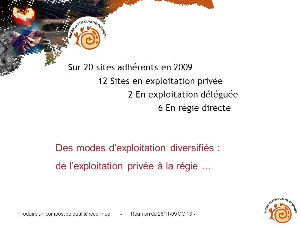 Produire un compost de qualité reconnue - Réunion du 26/11/09 CG 13 - Des modes dexploitation diversifiés : de lexploitation privée à la régie … Sur 2