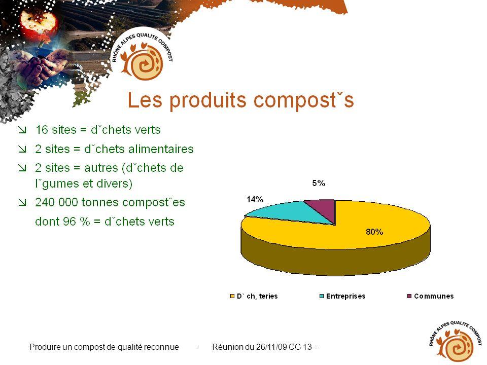 Produire un compost de qualité reconnue - Réunion du 26/11/09 CG 13 -