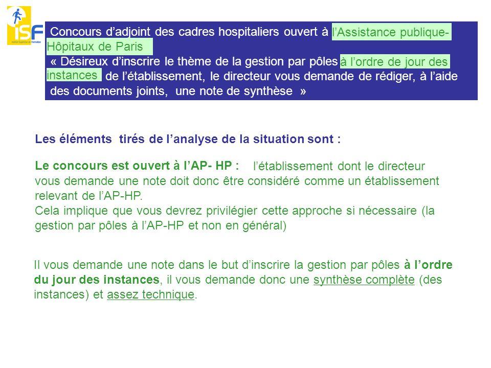 Concours dadjoint des cadres hospitaliers ouvert à lAssistance publique- Hôpitaux de Paris. « Désireux dinscrire le thème de la gestion par pôles à lo