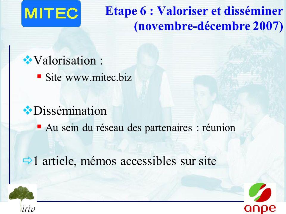 10 Etape 6 : Valoriser et disséminer (novembre-décembre 2007) Valorisation : Site www.mitec.biz Dissémination Au sein du réseau des partenaires : réunion 1 article, mémos accessibles sur site