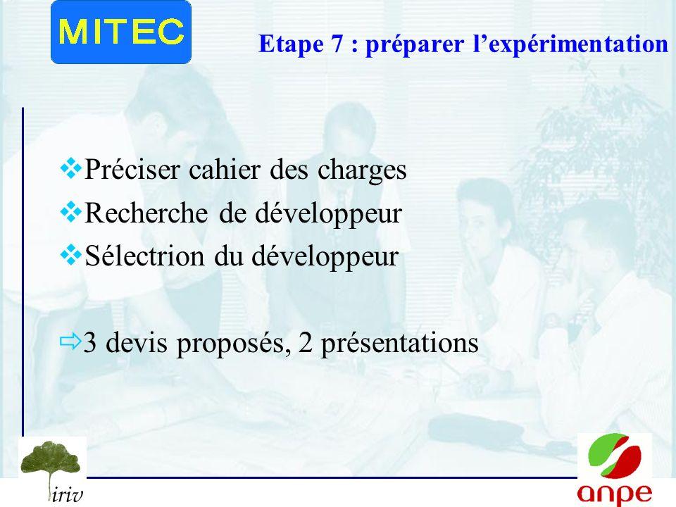 11 Etape 7 : préparer lexpérimentation Préciser cahier des charges Recherche de développeur Sélectrion du développeur 3 devis proposés, 2 présentations
