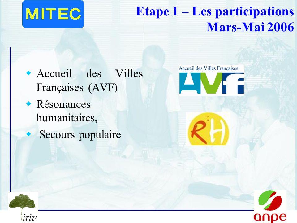 5 Etape 1 – Les participations Mars-Mai 2006 Accueil des Villes Françaises (AVF) Résonances humanitaires, Secours populaire