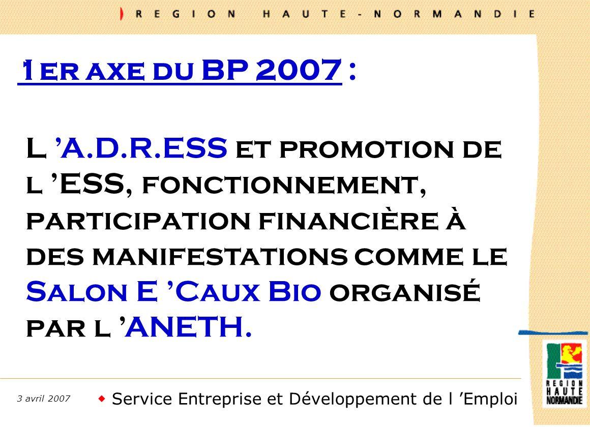 Service Entreprise et Développement de l Emploi 3 avril 2007 1er axe du BP 2007 : L A.D.R.ESS et promotion de l ESS, fonctionnement, participation financière à des manifestations comme le Salon E Caux Bio organisé par l ANETH.