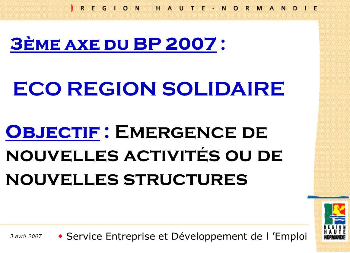 Service Entreprise et Développement de l Emploi 3 avril 2007 3ème axe du BP 2007 : ECO REGION SOLIDAIRE Objectif : Emergence de nouvelles activités ou de nouvelles structures