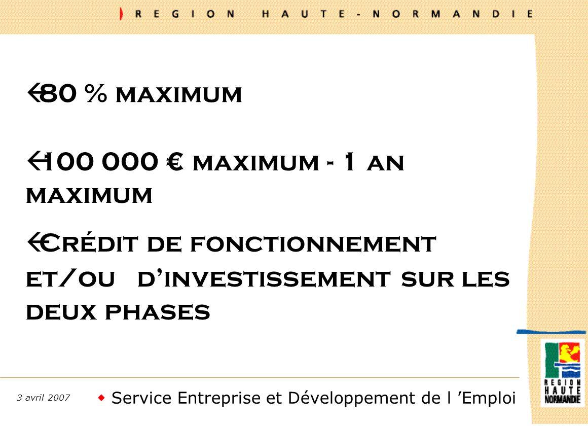 Service Entreprise et Développement de l Emploi 3 avril 2007 ß80 % maximum ß100 000 maximum - 1 an maximum ßCrédit de fonctionnement et/ou dinvestissement sur les deux phases