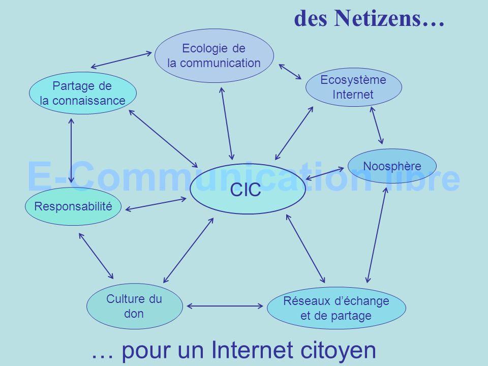 E-Communication libre Des méthodes et des moyens: Les Centres Internet Communautaires comme lieux