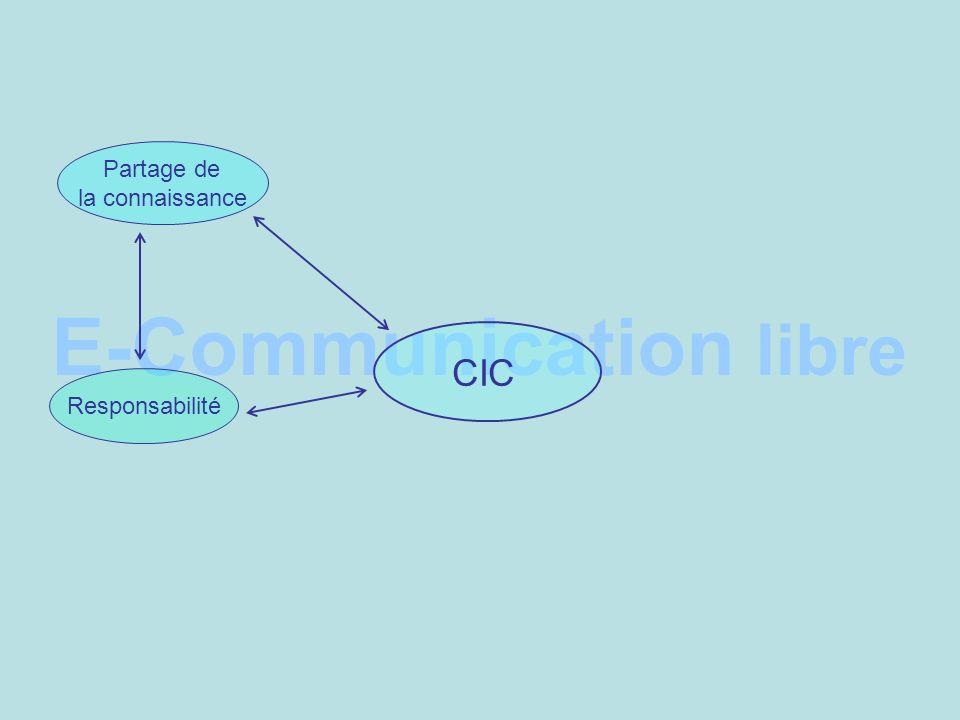 E-Communication libre CIC Partage de la connaissance Responsabilité