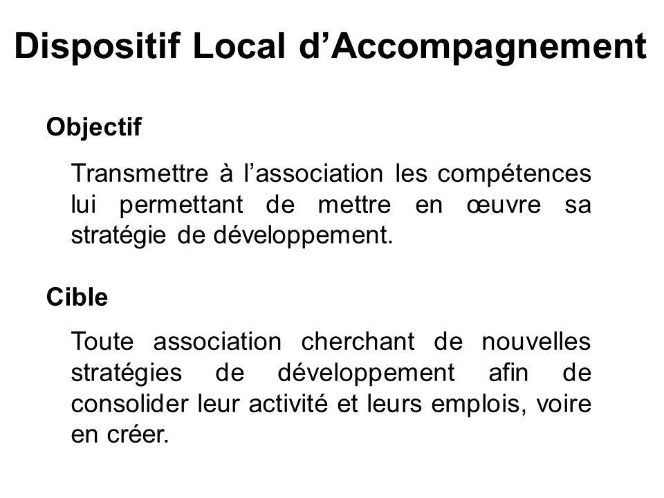 Dispositif Local dAccompagnement Objectif Transmettre à lassociation les compétences lui permettant de mettre en œuvre sa stratégie de développement.