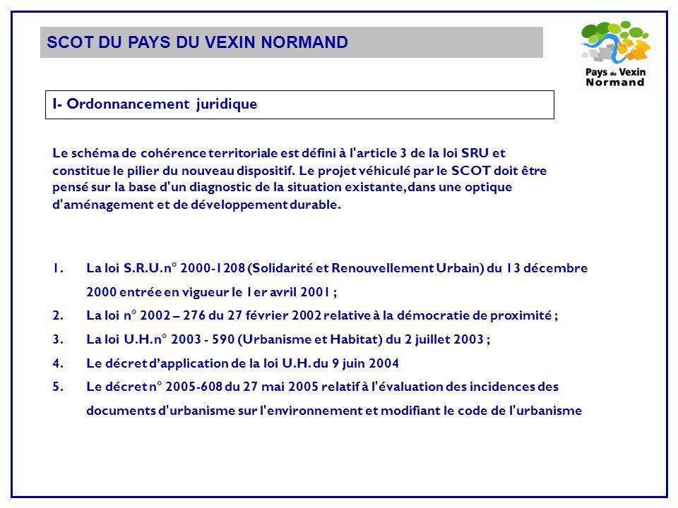 SCOT DU PAYS DU VEXIN NORMAND I- Ordonnancement juridique 1.La loi S.R.U. n° 2000-1208 (Solidarité et Renouvellement Urbain) du 13 décembre 2000 entré
