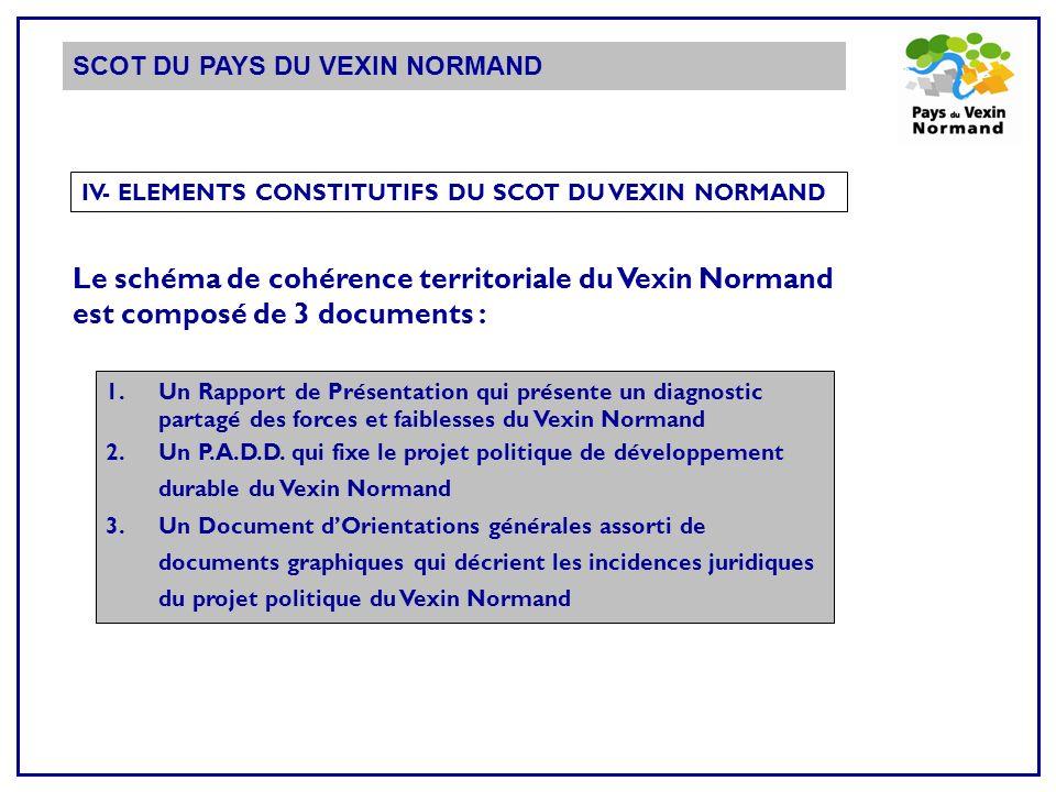 SCOT DU PAYS DU VEXIN NORMAND IV- ELEMENTS CONSTITUTIFS DU SCOT DU VEXIN NORMAND 1.Un Rapport de Présentation qui présente un diagnostic partagé des forces et faiblesses du Vexin Normand 2.Un P.A.D.D.