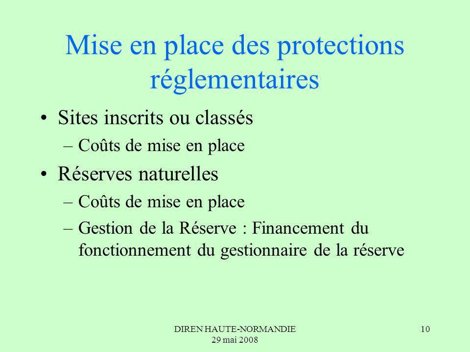 DIREN HAUTE-NORMANDIE 29 mai 2008 10 Mise en place des protections réglementaires Sites inscrits ou classés –Coûts de mise en place Réserves naturelles –Coûts de mise en place –Gestion de la Réserve : Financement du fonctionnement du gestionnaire de la réserve
