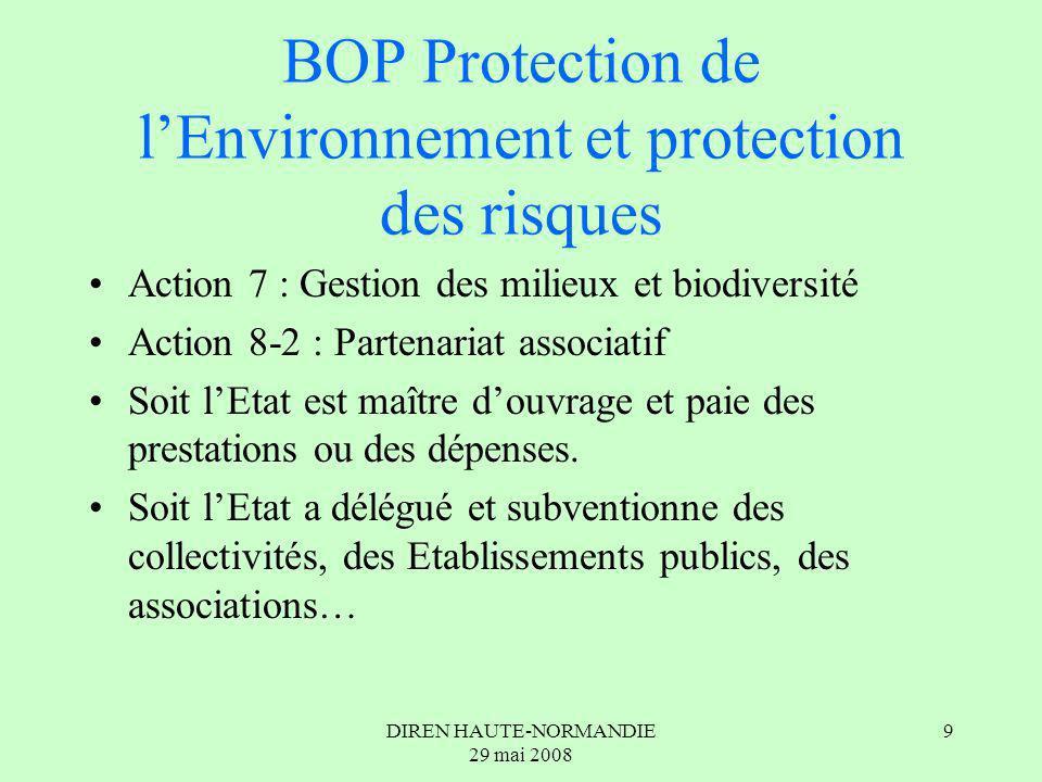 DIREN HAUTE-NORMANDIE 29 mai 2008 9 BOP Protection de lEnvironnement et protection des risques Action 7 : Gestion des milieux et biodiversité Action 8-2 : Partenariat associatif Soit lEtat est maître douvrage et paie des prestations ou des dépenses.