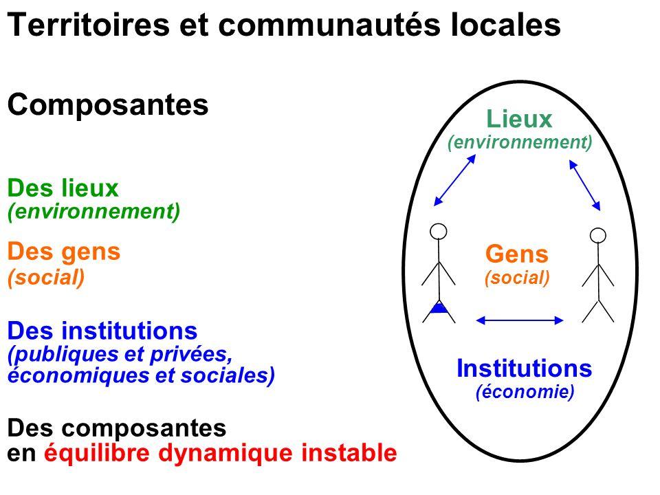 Territoires et communautés locales Lieux (environnement) Des composantes en équilibre dynamique instable Des lieux (environnement) Des gens (social) D