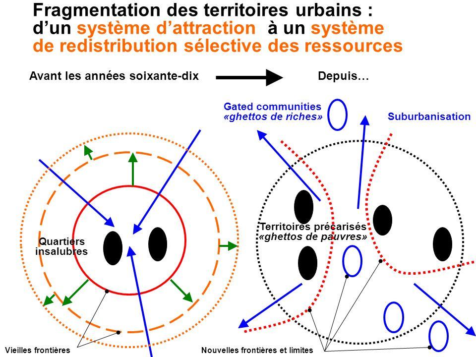 Fragmentation des territoires urbains : dun système dattraction à un système de redistribution sélective des ressources Avant les années soixante-dixD