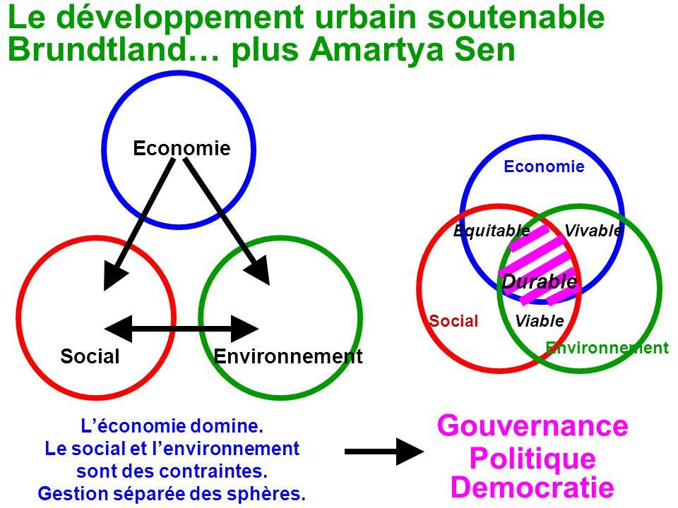 Economie SocialEnvironnement Economie Environnement Social Léconomie domine. Le social et lenvironnement sont des contraintes. Gestion séparée des sph