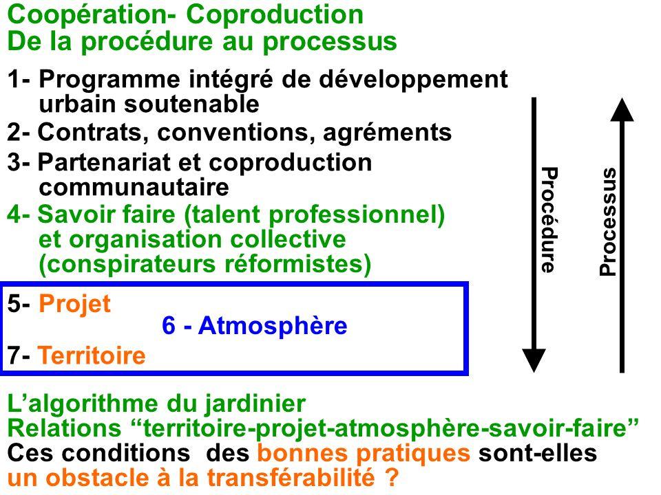 Coopération- Coproduction De la procédure au processus 1- Programme intégré de développement urbain soutenable 3- Partenariat et coproduction communau